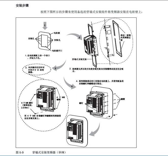 西门子V10变频器6SL3217-0CE25-5UA0说明书