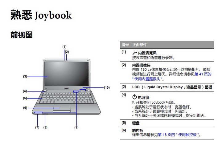 明基S43笔记本电脑使用说明书