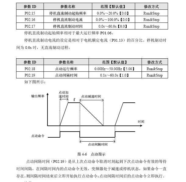 七喜HD710-40T00075经济型通用变频器说明书