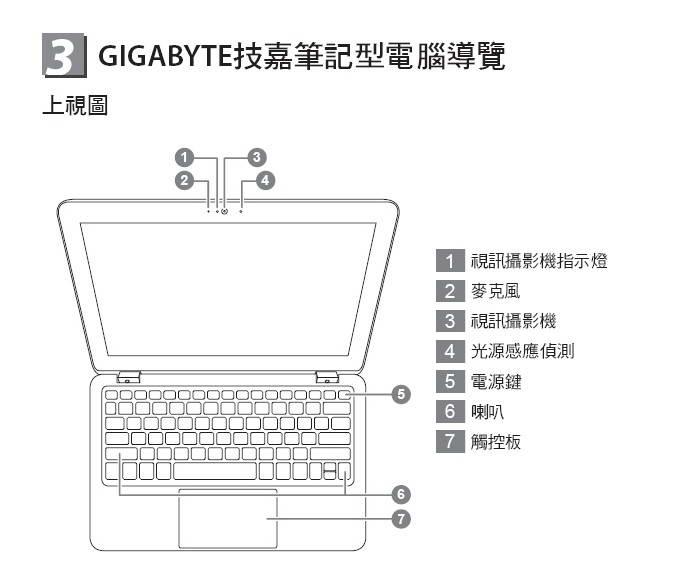 技嘉 X11笔记本电脑说明书
