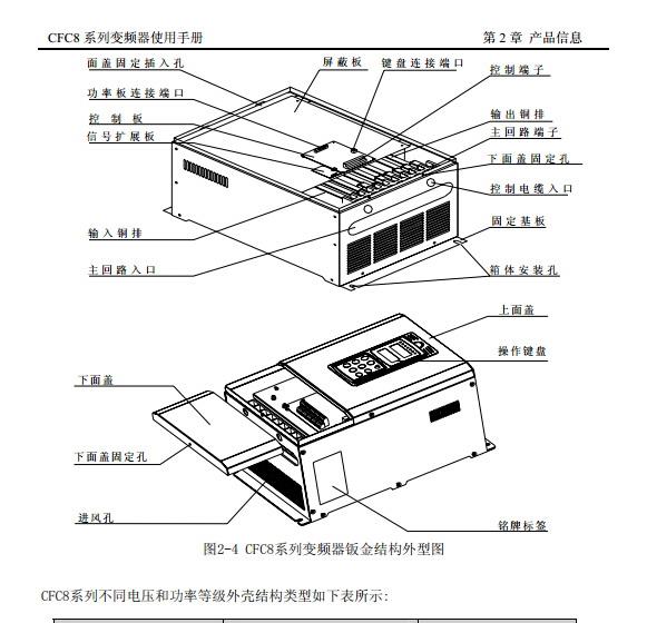 西驰CFC8-7T1600变频器使用说明书