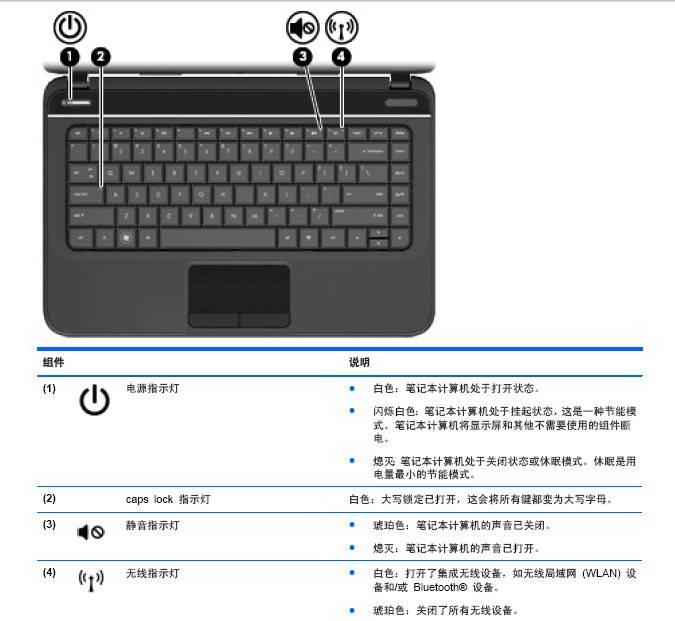 惠普g4-2048TX(B8M72PA)笔记本电脑说明书