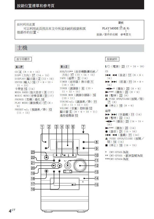 索尼CMT-EP505说明书