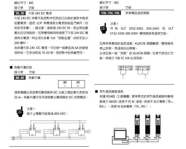 丹佛斯VLT5016变频器操作说明书
