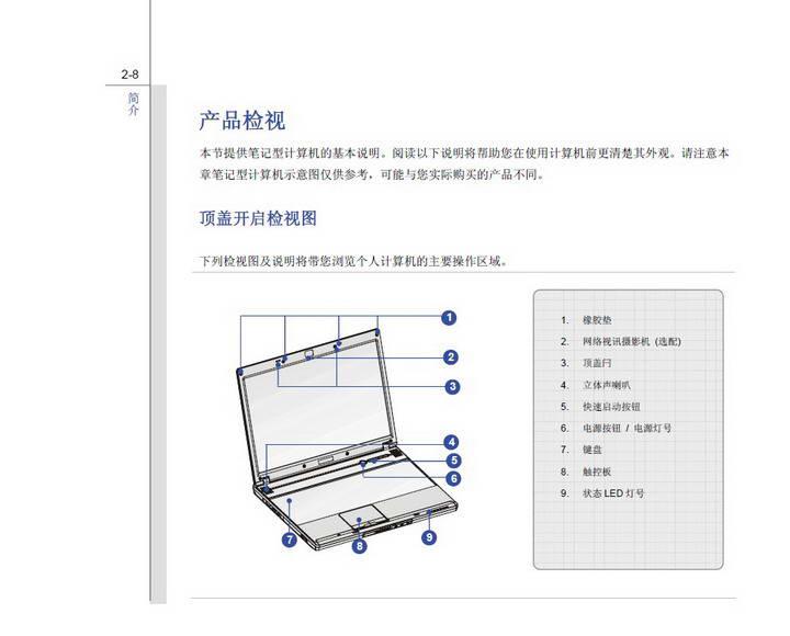 微星MSI VX600笔记本电脑使用说明书