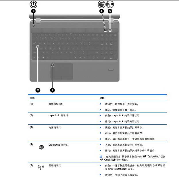 惠普(康柏) HP ProBook 4330s笔记本电脑说明书