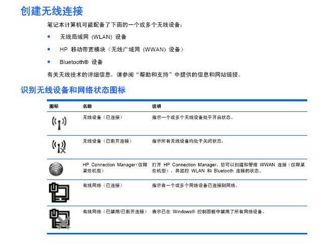 惠普(康柏) HP ProBook 4340s笔记本电脑说明书