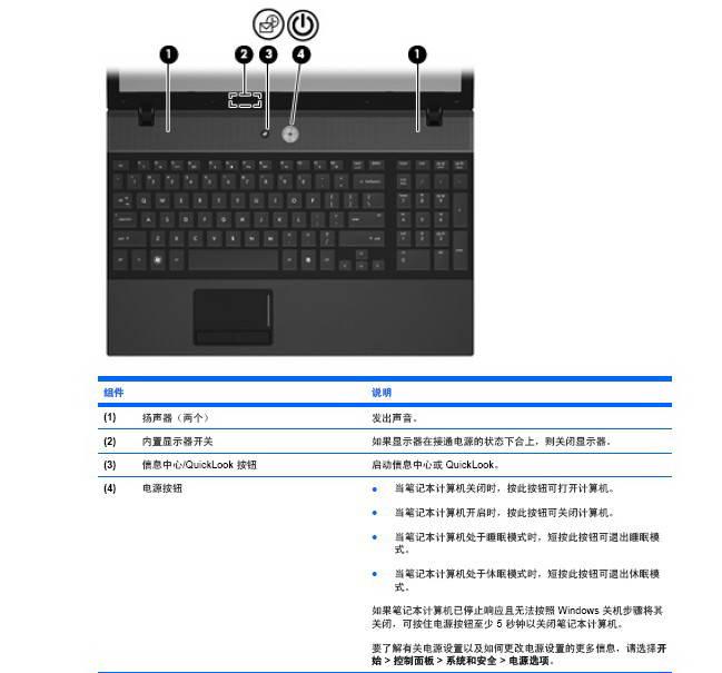 惠普(康柏) HP ProBook 4415s笔记本电脑说明书
