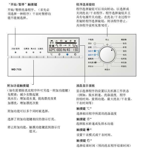 西门子XQG52-7125洗衣机使用说明书