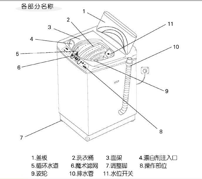 荣事达xqb45-932g全自动洗衣机使用说明书