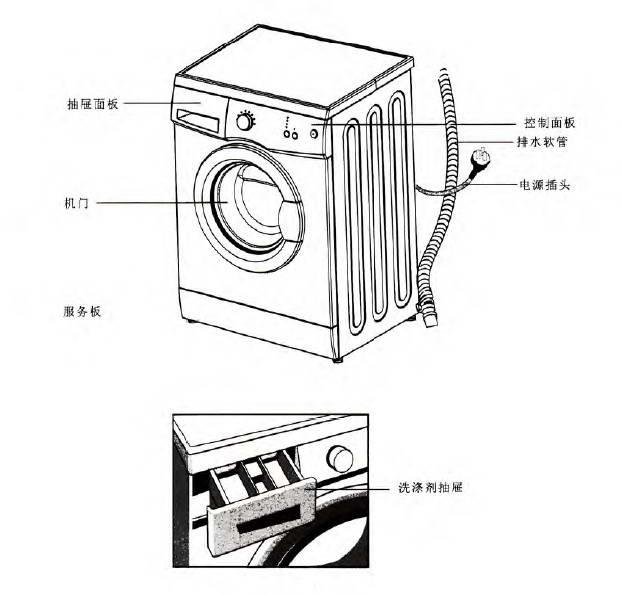 小天鹅TG53-8028型洗衣机使用说明书