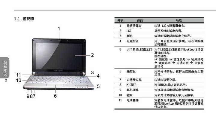 技嘉M1022C笔记本电脑使用说明书