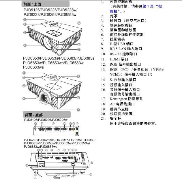 优派 PJD6653WS投影机说明书