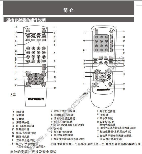 创维25NF8800A(5Y30机芯)彩电使用说明书