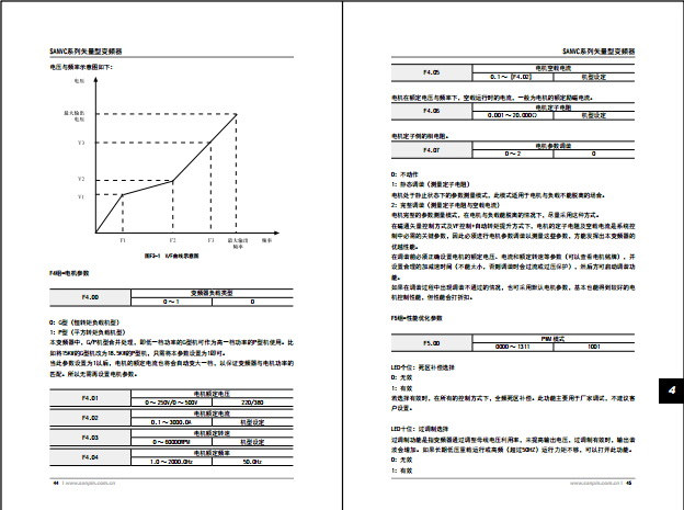 三品SANVC-4T0007G/P型变频器说明书