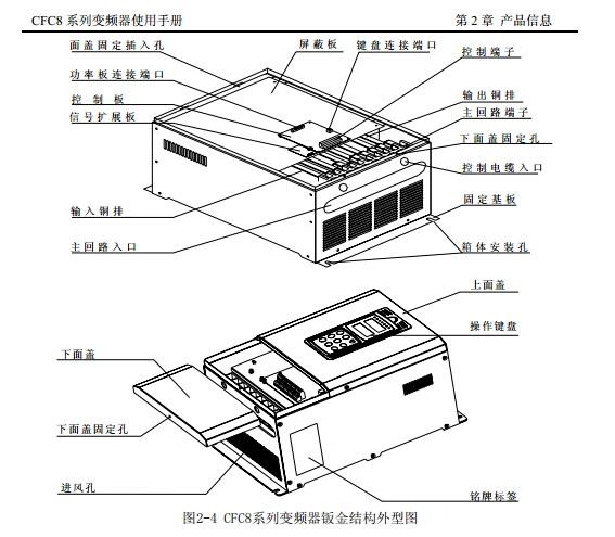 西驰CFC8-4T0007变频器使用说明书