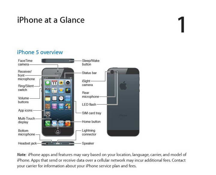 Apple手机iPhone5(iOS6.0)苹果英文设置说明书安卓仿ios使用图片
