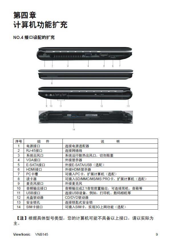 优派VNB145笔记本电脑使用说明书