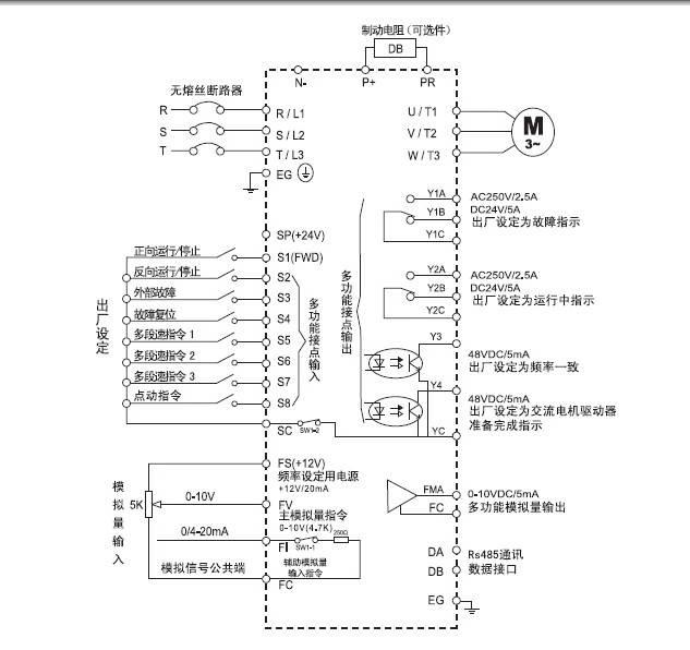 易控EC50315G0350P43交流电机驱动器使用说明书