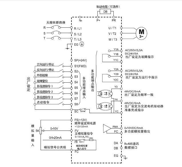 易控EC50220G0250P43交流电机驱动器使用说明书