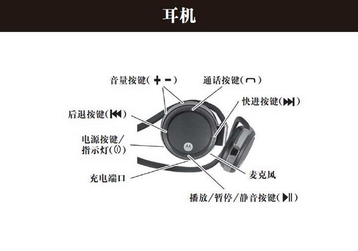 摩托罗拉S305蓝牙耳机使用说明书