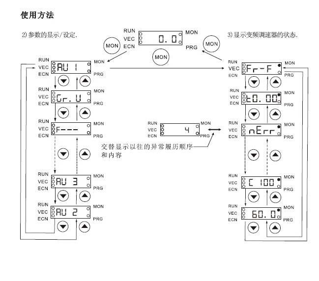 优利康YD15P5-T4通用变频器使用说明书