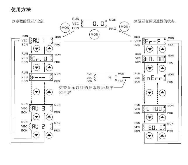 优利康yd12p2-t4通用变频器使用说明书