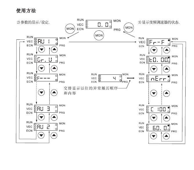 优利康YD10P4-T2通用变频器使用说明书