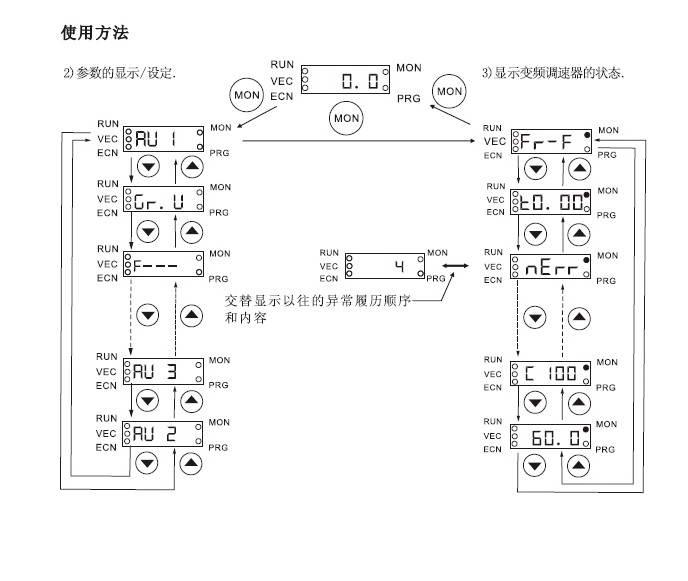 优利康YD12P2-T2D通用变频器使用说明书