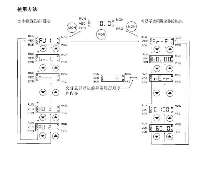 优利康YD11P5-T2D通用变频器使用说明书