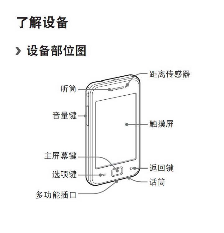 三星GT-S6358手机说明书