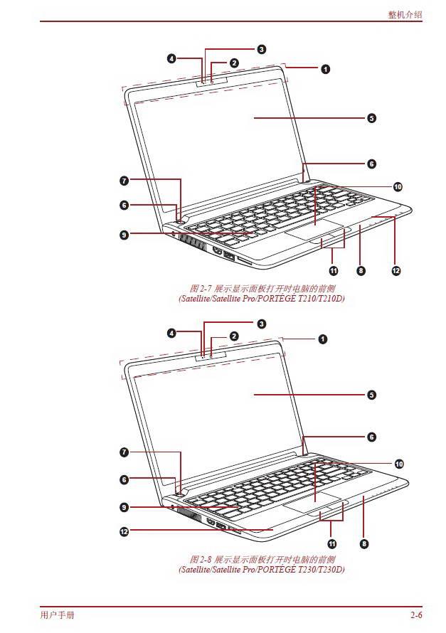 东芝Satellite Pro T210D笔记本电脑使用说明书