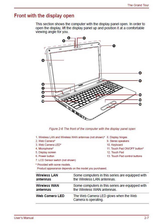东芝Satellite L650D笔记本电脑使用说明书