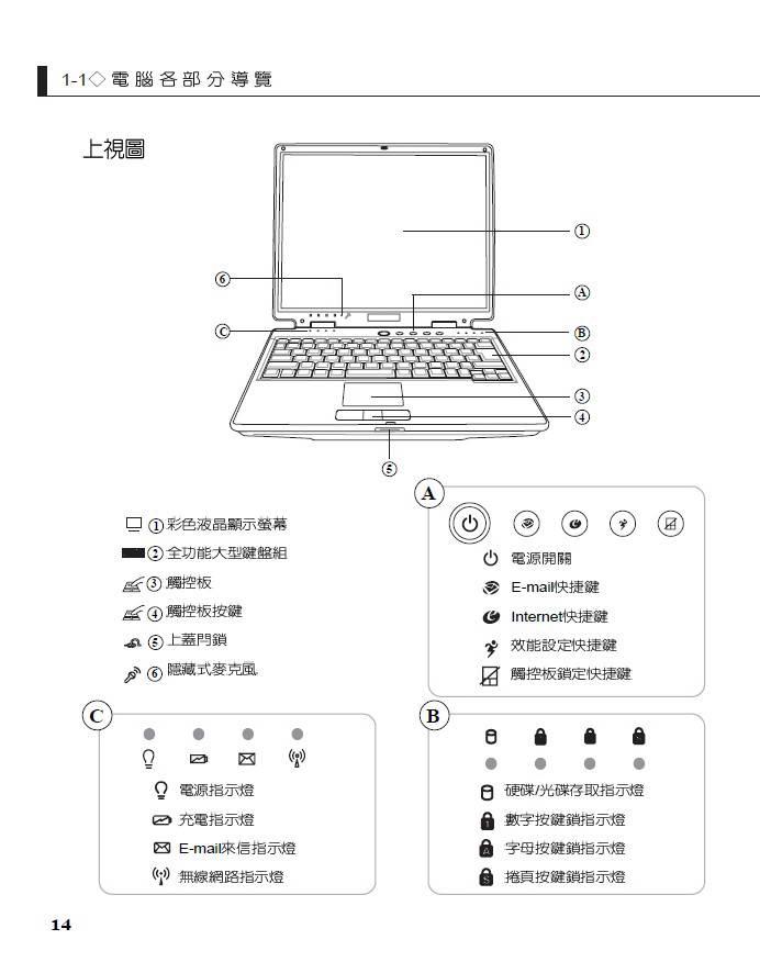华硕m3ae笔记本电脑使用说明书官方下载|华硕m3ae