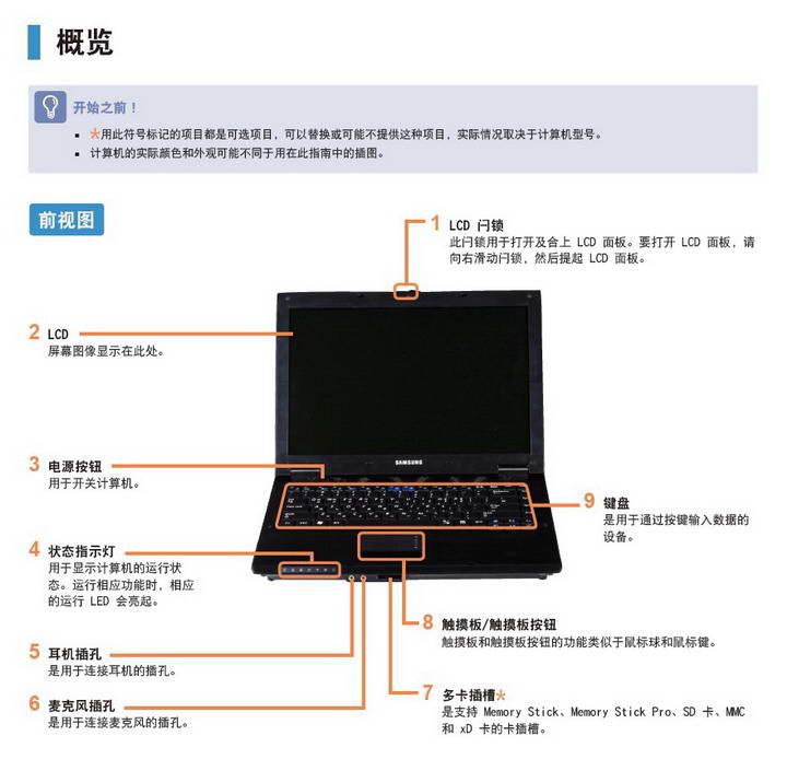 三星R23 Plus笔记本电脑使用说明书