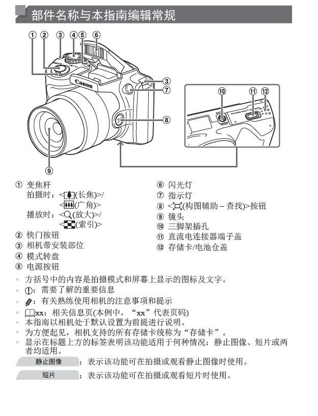 佳能PowerShot SX500 IS数码相机说明书