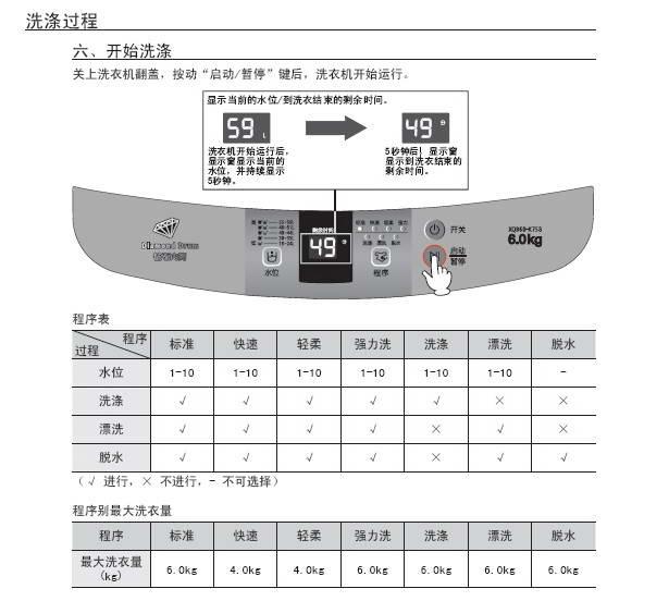 三星xqb60-k75b洗衣机使用说明书