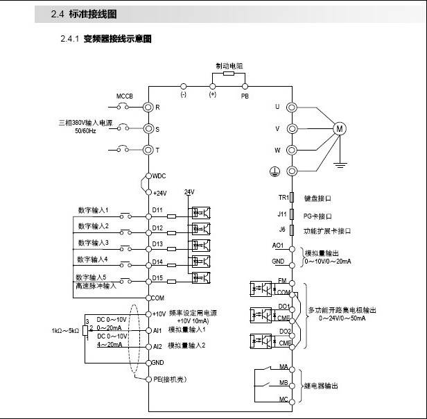 合康HID600-T7-37P变频调速器使用说明书