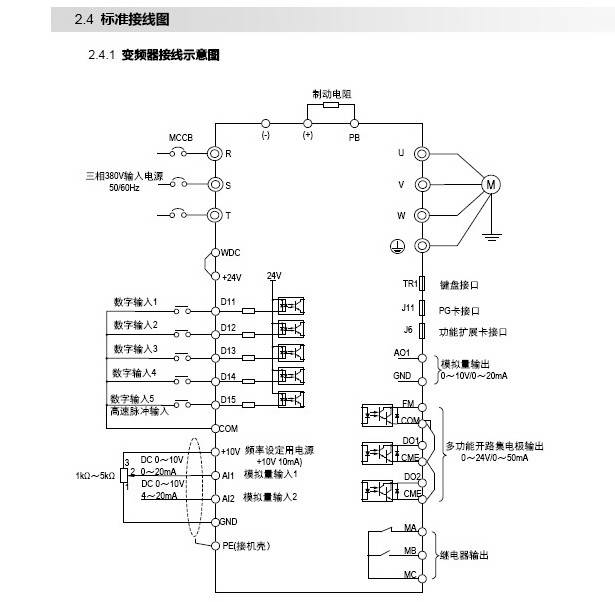 合康HID600-T7-22P变频调速器使用说明书