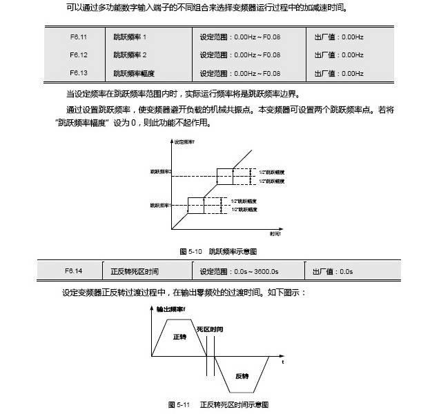 合康HID600-T4-450P变频调速器使用说明书
