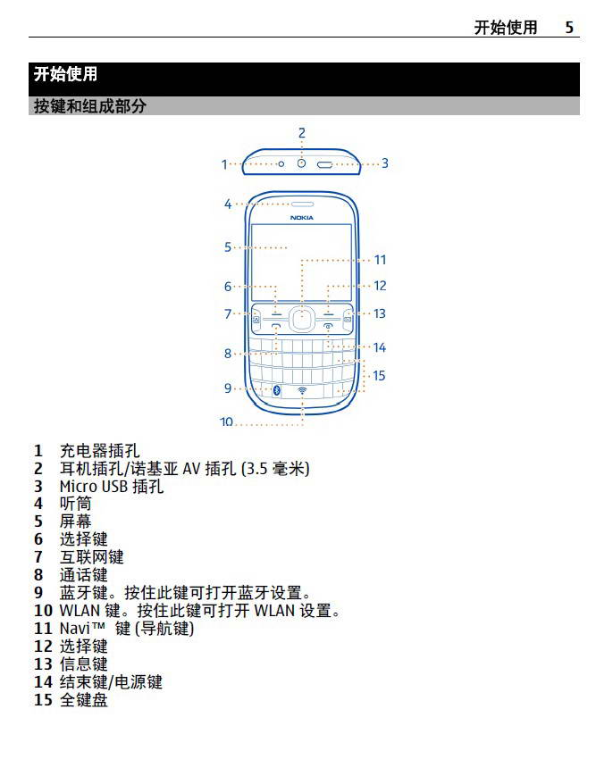 诺基亚Nokia 3020手机说明书