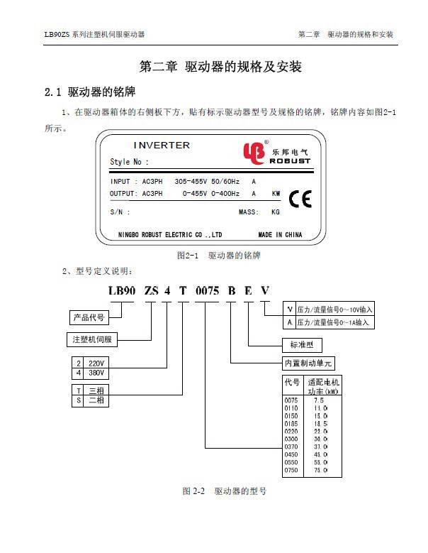 驅動器使用說明書