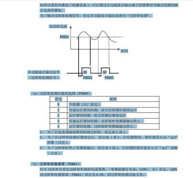 深川SVF3000- ZS45T4高性能矢量变频器使用说明书