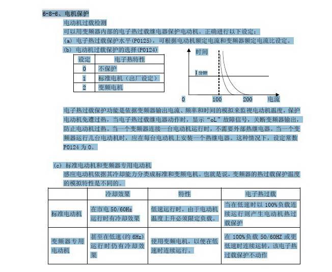 深川SVF3000-G45/P55T4高性能矢量变频器使用说明书