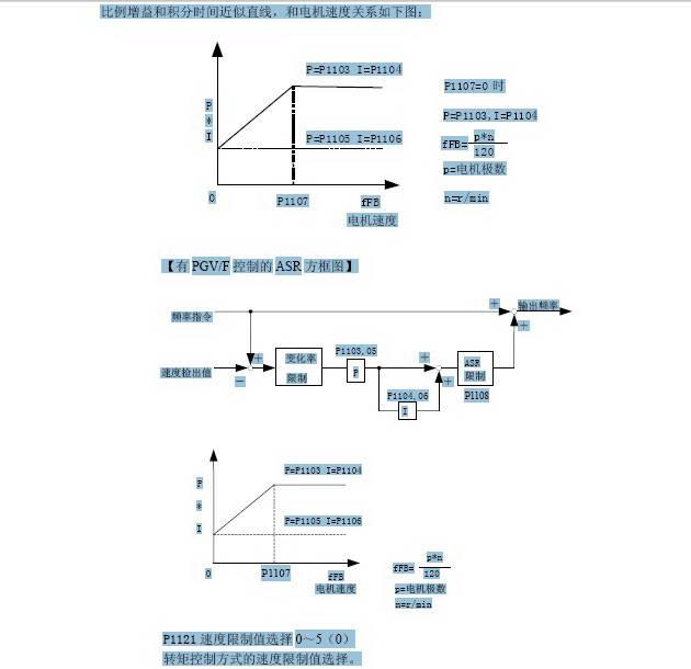深川svf3000-zs22t4高性能矢量变频器使用说明书