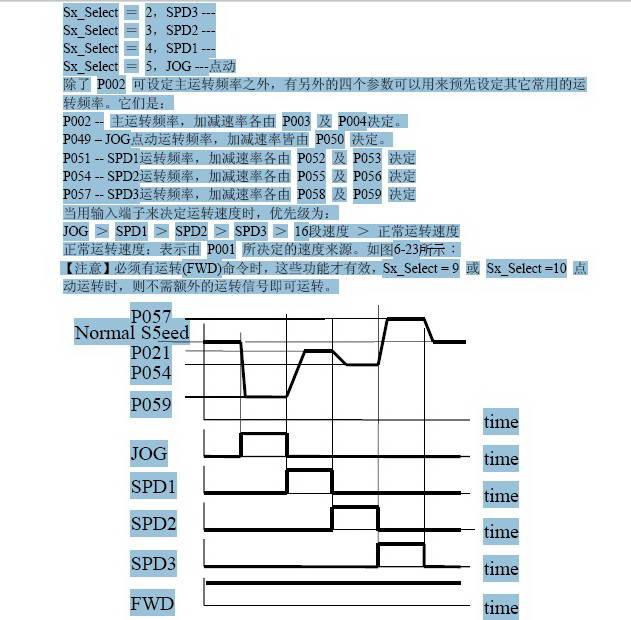 深川svf1000-g160t4通用变频器说明书官方下载|深川
