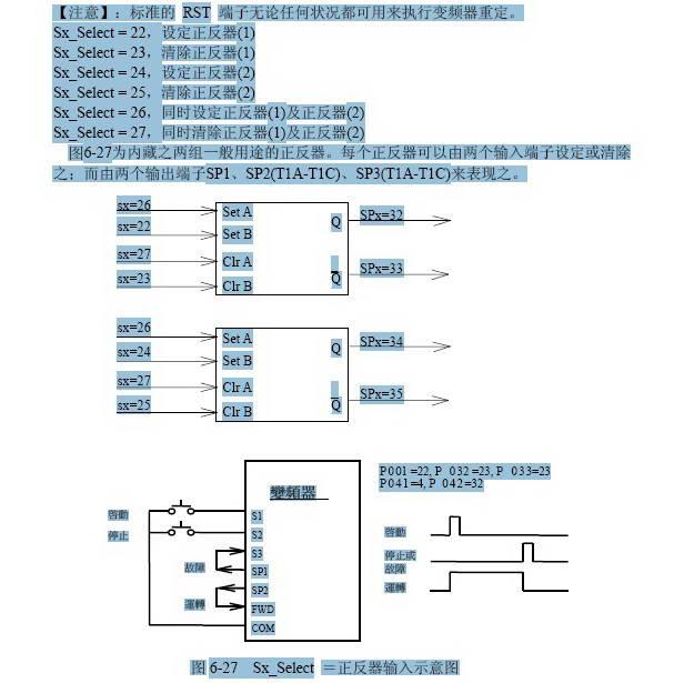 深川svf1000-g110t4通用变频器说明书官方下载|深川