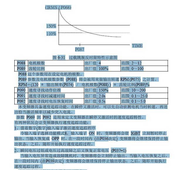 深川变频器 svf接线图片