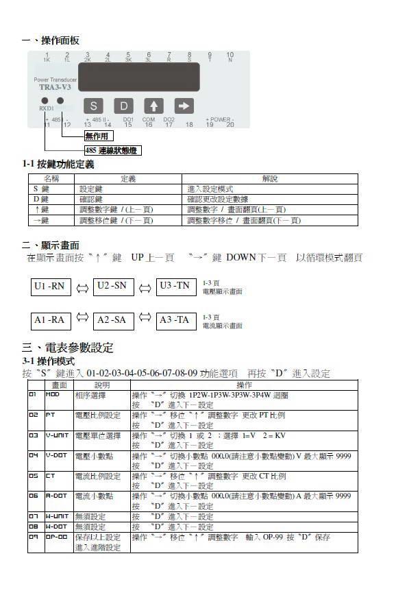 顺一TRV3交流3相电压显示转换器产品说明书