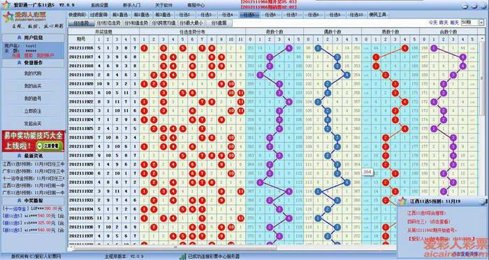 爱彩通广东11选5软件